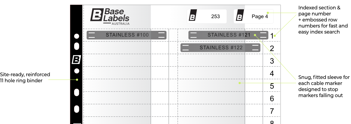 Base Labels Patented Sleeve